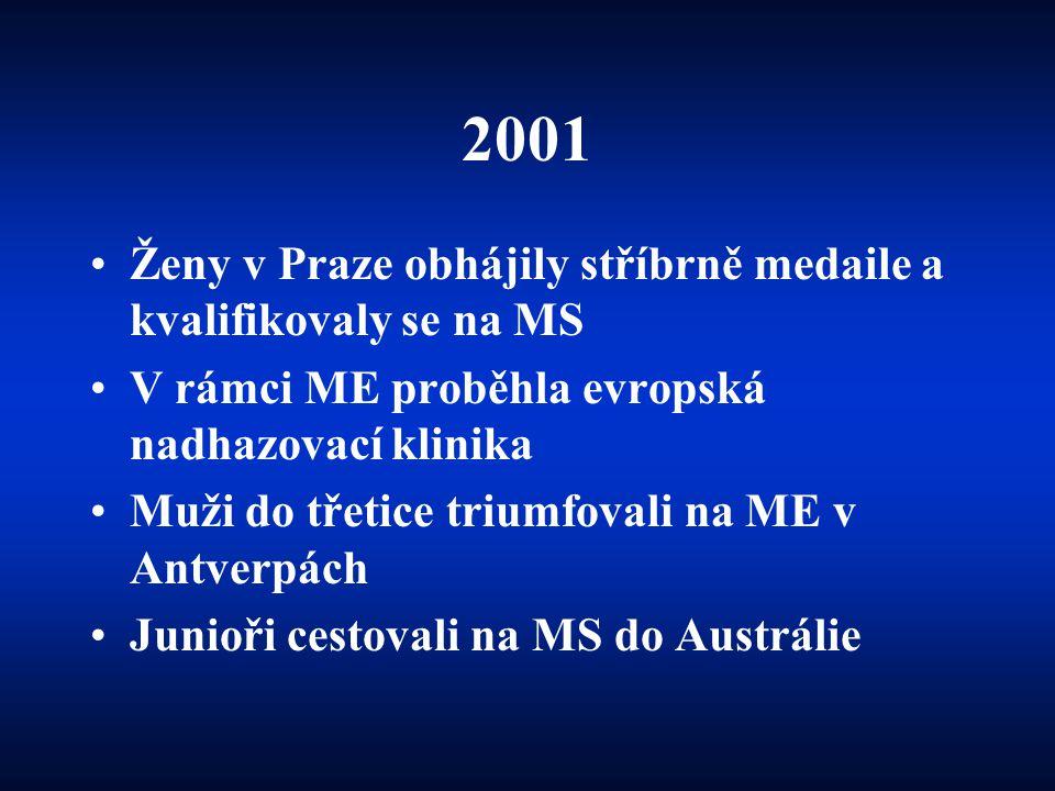 2001 •Ženy v Praze obhájily stříbrně medaile a kvalifikovaly se na MS •V rámci ME proběhla evropská nadhazovací klinika •Muži do třetice triumfovali n