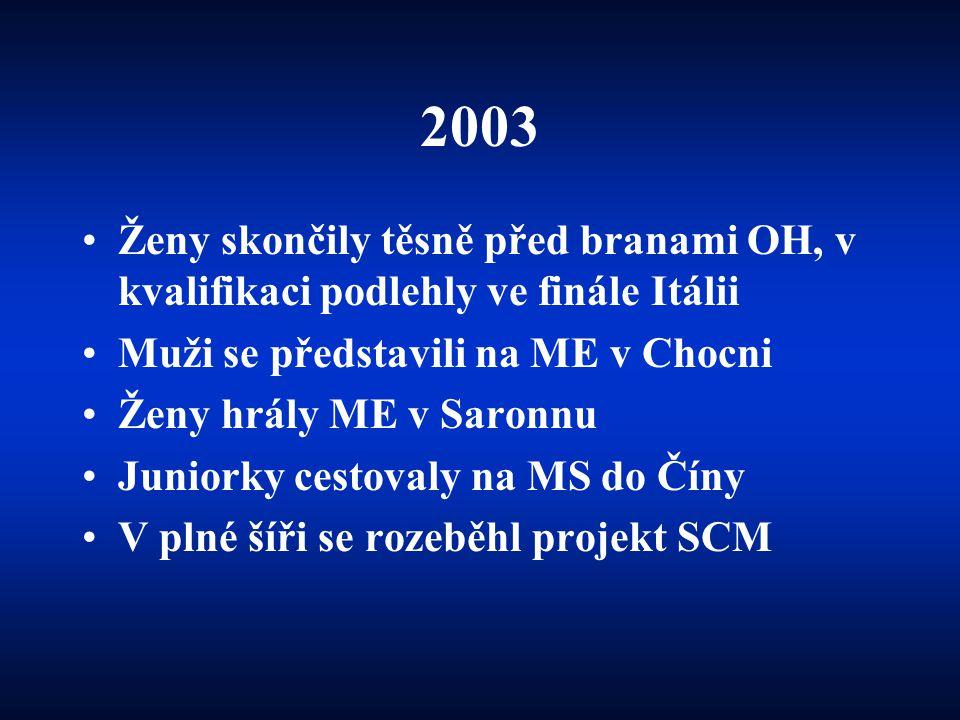 2003 •Ženy skončily těsně před branami OH, v kvalifikaci podlehly ve finále Itálii •Muži se představili na ME v Chocni •Ženy hrály ME v Saronnu •Junio