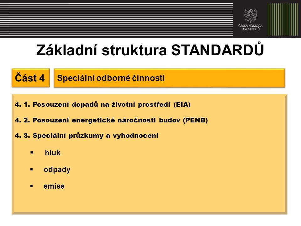 Základní struktura STANDARDŮ 4. 1. Posouzení dopadů na životní prostředí (EIA) 4. 2. Posouzení energetické náročnosti budov (PENB) 4. 3. Speciální prů