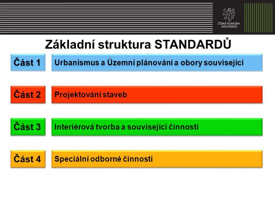 Část 1 Základní struktura STANDARDŮ Urbanismus a Územní plánování a obory související 1.