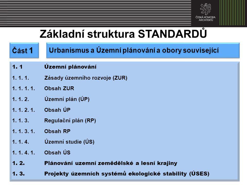 Část 1 Základní struktura STANDARDŮ Urbanismus a Územní plánování a obory související 1. 1 Územní plánování 1. 1. 1. Zásady územního rozvoje (ZUR) 1.