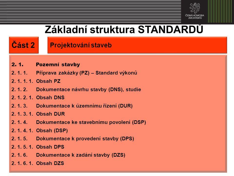 Základní struktura STANDARDŮ 2. 1. Pozemní stavby 2. 1. 1. Příprava zakázky (PZ) – Standard výkonů 2. 1. 1. 1. Obsah PZ 2. 1. 2. Dokumentace návrhu st