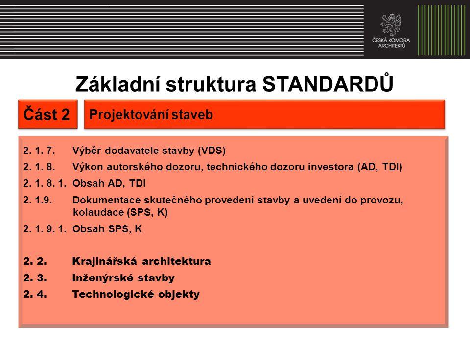 Základní struktura STANDARDŮ 2. 1. 7. Výběr dodavatele stavby (VDS) 2. 1. 8. Výkon autorského dozoru, technického dozoru investora (AD, TDI) 2. 1. 8.