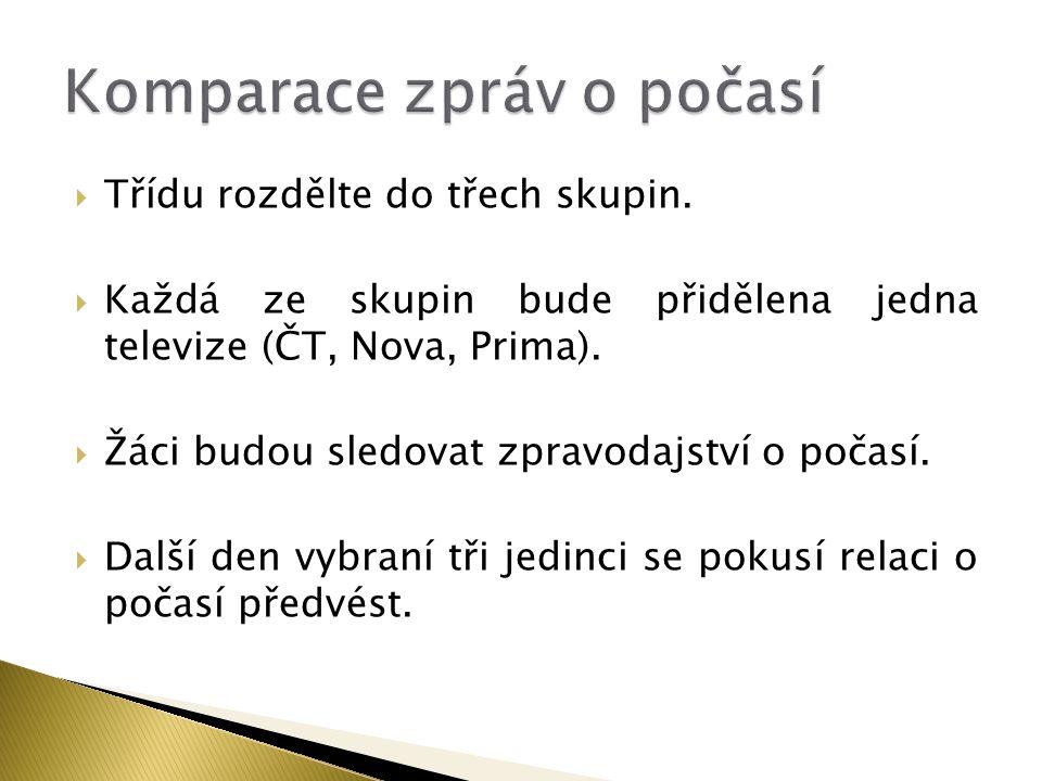  Třídu rozdělte do třech skupin.  Každá ze skupin bude přidělena jedna televize (ČT, Nova, Prima).  Žáci budou sledovat zpravodajství o počasí.  D