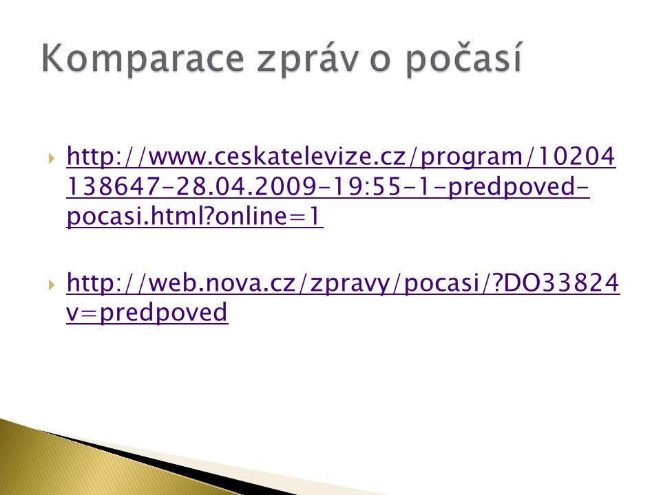  http://www.ceskatelevize.cz/program/10204 138647-28.04.2009-19:55-1-predpoved- pocasi.html?online=1 http://www.ceskatelevize.cz/program/10204 138647