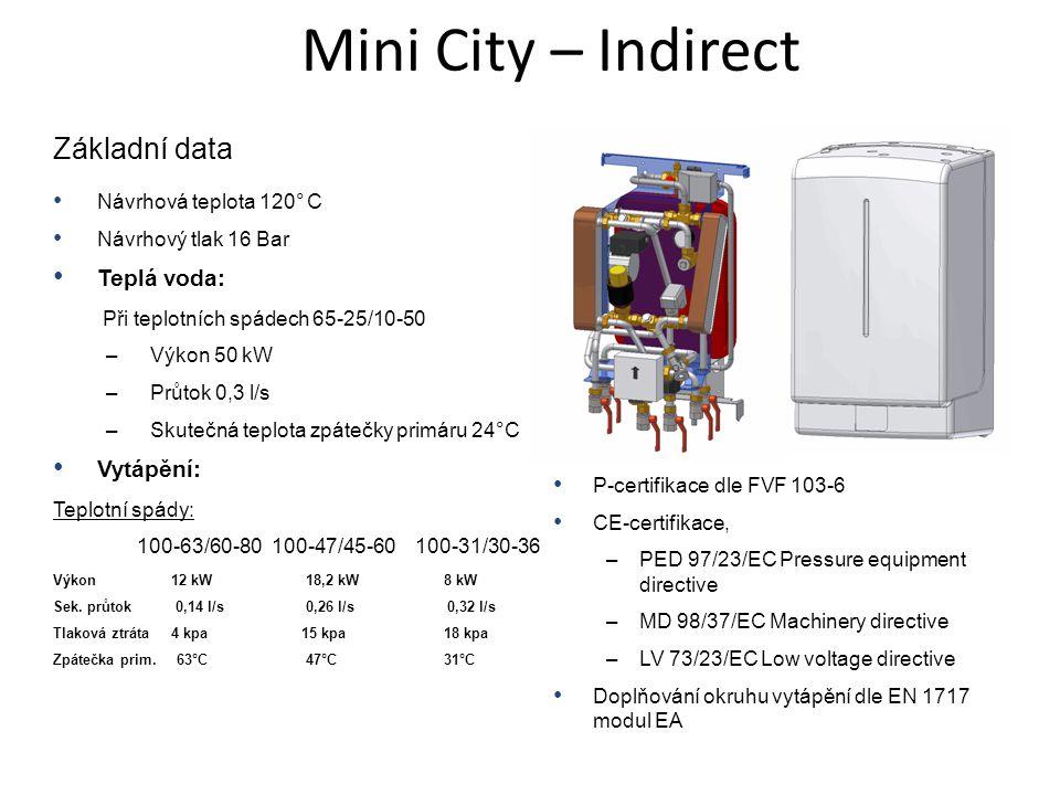 Mini City – Indirect Základní data • Návrhová teplota 120° C • Návrhový tlak 16 Bar • Teplá voda: Při teplotních spádech 65-25/10-50 –Výkon 50 kW –Prů