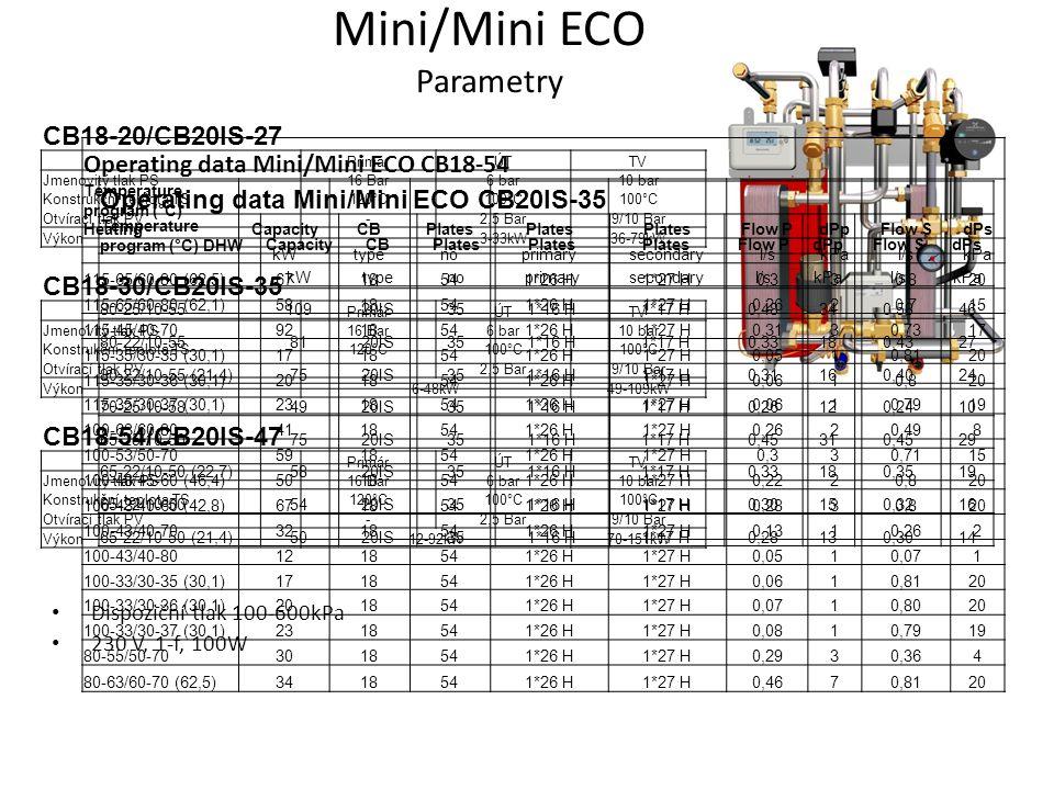 Mini/Mini ECO Parametry CB18-20/CB20IS-27 PrimárÚTTV Jmenovitý tlak PS 16 Bar6 bar10 bar Konstrukční teplota TS 120°C100°C Otvírací tlak PV -2,5 Bar9/