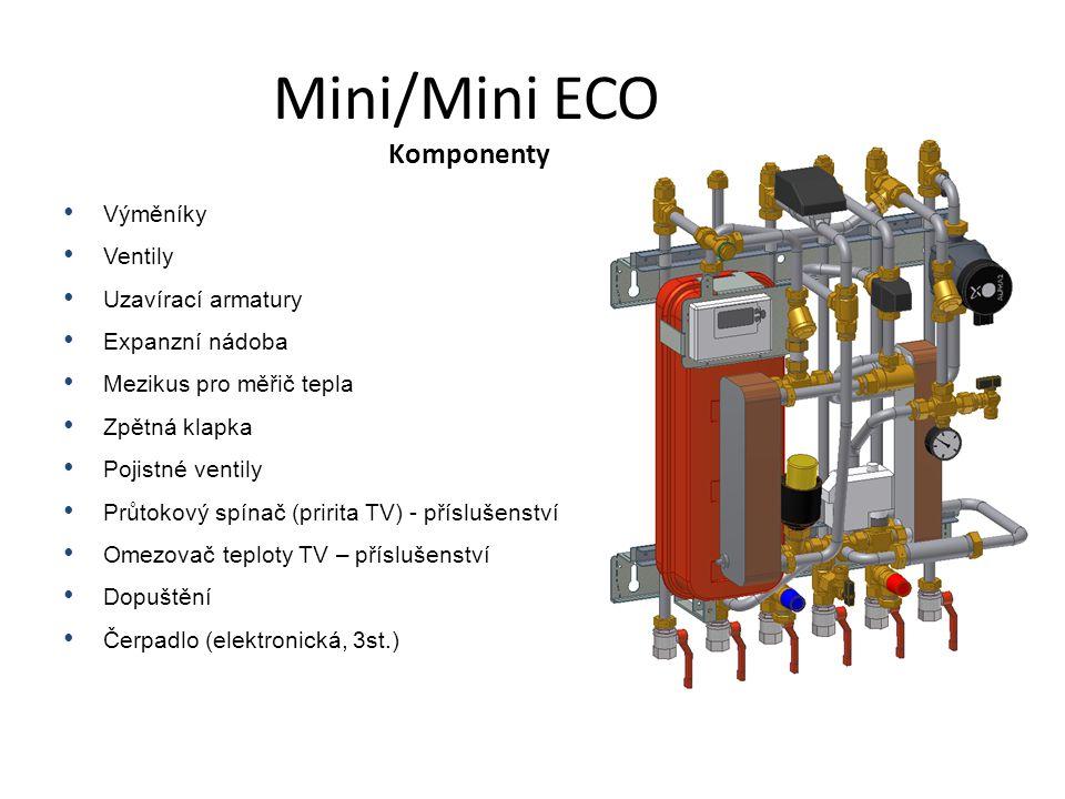 Mini/Mini ECO Komponenty • Výměníky • Ventily • Uzavírací armatury • Expanzní nádoba • Mezikus pro měřič tepla • Zpětná klapka • Pojistné ventily • Pr