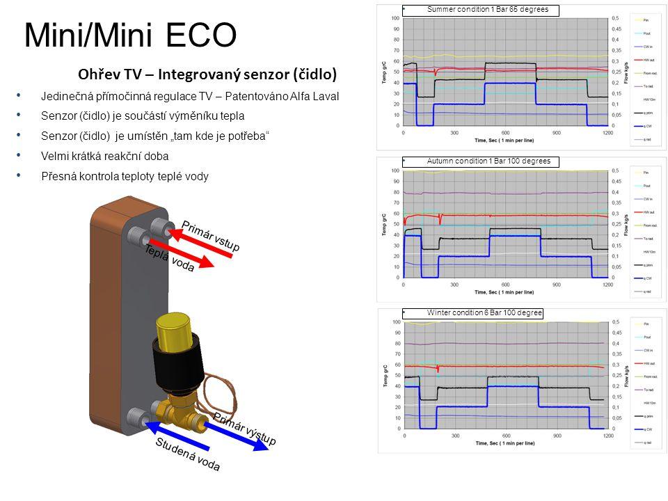 Primár výstup Slide 28 Ohřev TV – Integrovaný senzor (čidlo) Mini/Mini ECO • Jedinečná přímočinná regulace TV – Patentováno Alfa Laval • Senzor (čidlo