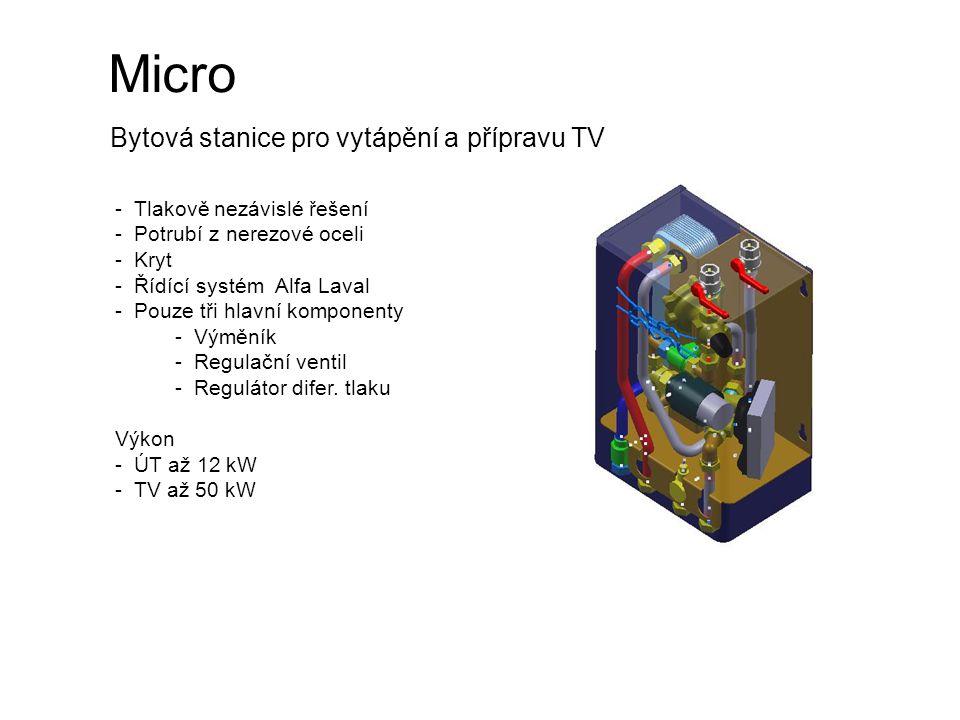 Mini/Mini ECO Komponenty • Výměníky • Ventily • Uzavírací armatury • Expanzní nádoba • Mezikus pro měřič tepla • Zpětná klapka • Pojistné ventily • Průtokový spínač (pririta TV) - příslušenství • Omezovač teploty TV – příslušenství • Dopuštění • Čerpadlo (elektronická, 3st.)