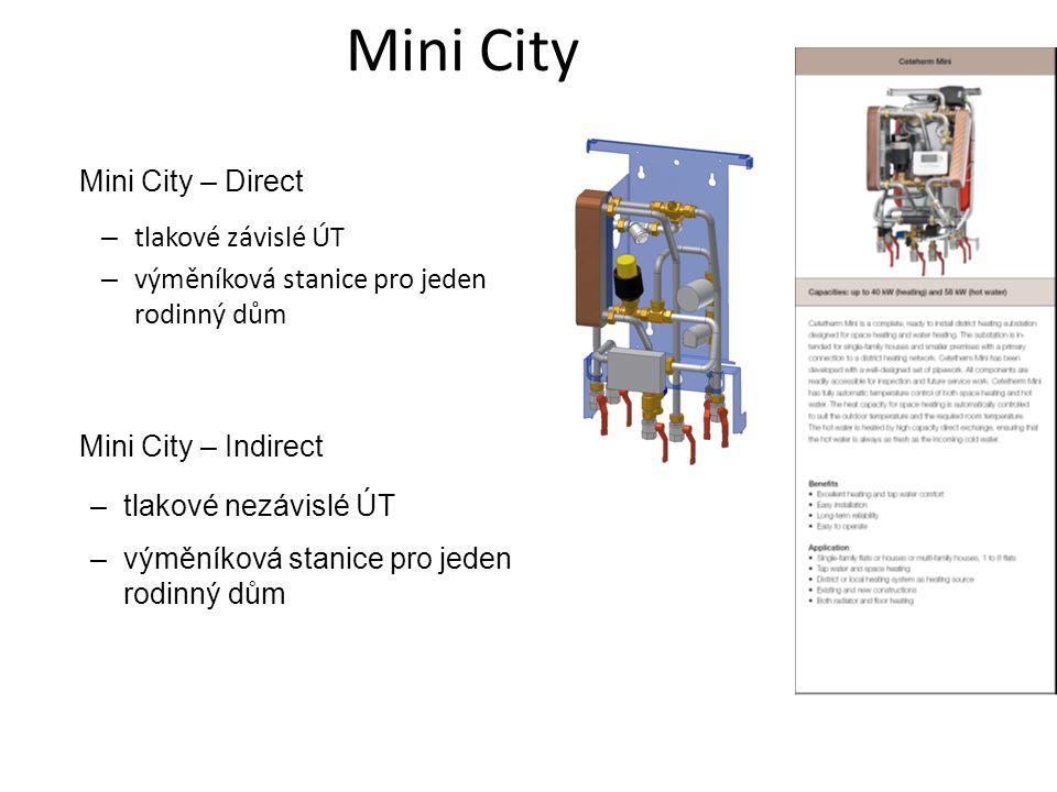 Mini City – tlakové závislé ÚT – výměníková stanice pro jeden rodinný dům Mini City – Direct Mini City – Indirect –tlakové nezávislé ÚT –výměníková st