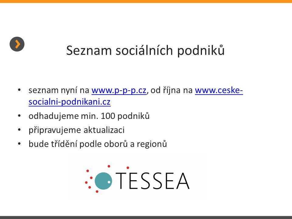 Seznam sociálních podniků • seznam nyní na www.p-p-p.cz, od října na www.ceske- socialni-podnikani.czwww.p-p-p.czwww.ceske- socialni-podnikani.cz • od