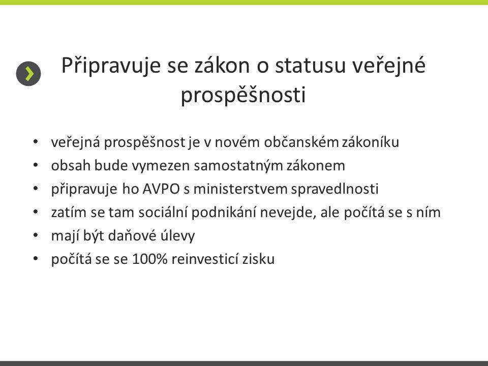 Připravuje se zákon o statusu veřejné prospěšnosti • veřejná prospěšnost je v novém občanském zákoníku • obsah bude vymezen samostatným zákonem • přip