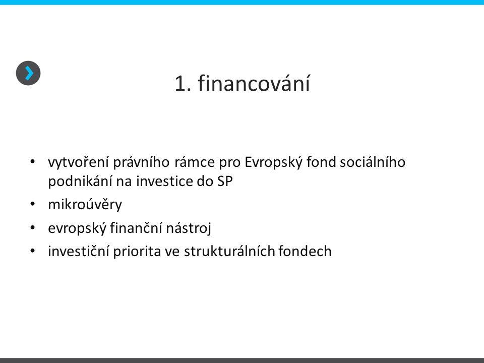 1. financování • vytvoření právního rámce pro Evropský fond sociálního podnikání na investice do SP • mikroúvěry • evropský finanční nástroj • investi