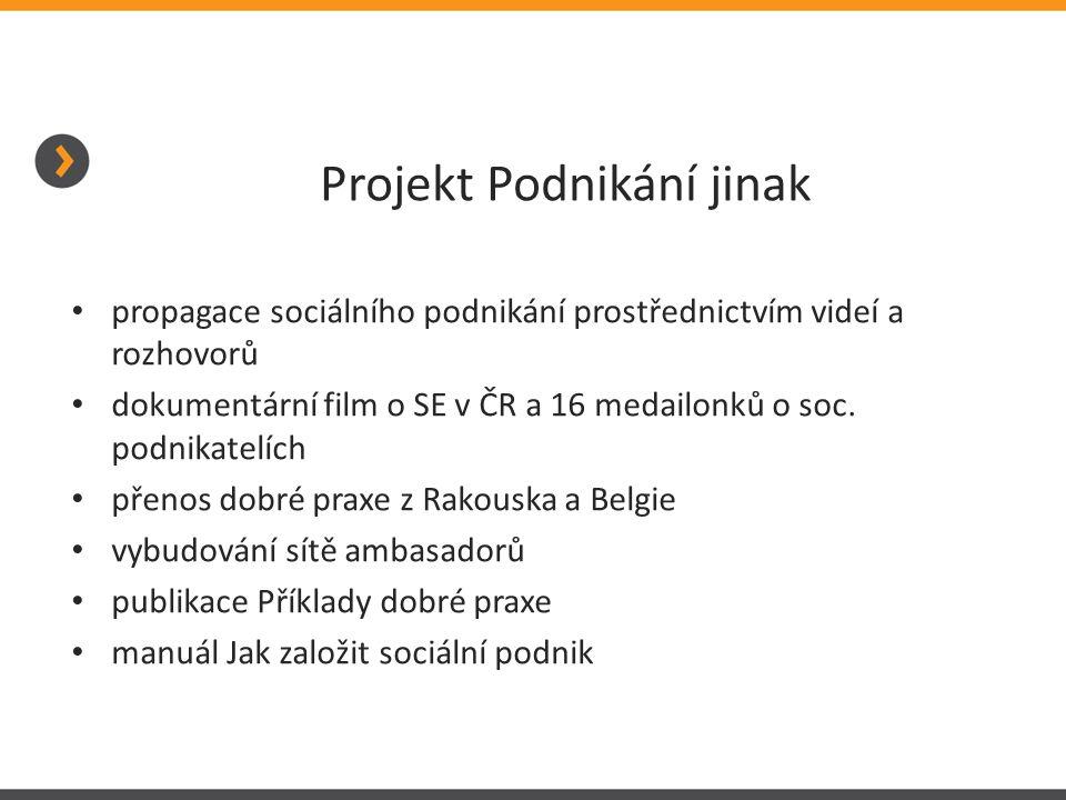 Projekt Podnikání jinak • propagace sociálního podnikání prostřednictvím videí a rozhovorů • dokumentární film o SE v ČR a 16 medailonků o soc. podnik