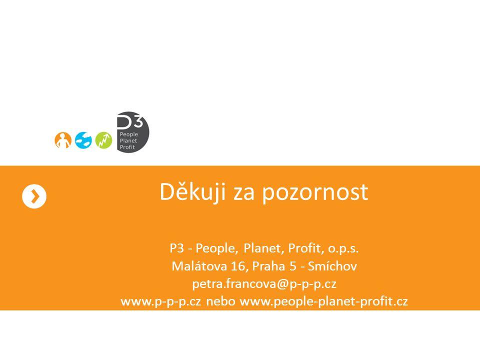 Děkuji za pozornost P3 - People, Planet, Profit, o.p.s. Malátova 16, Praha 5 - Smíchov petra.francova@p-p-p.cz www.p-p-p.cz nebo www.people-planet-pro