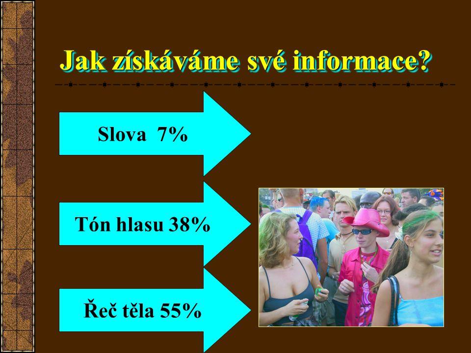 Jak získáváme své informace? Slova 7% Tón hlasu 38% Řeč těla 55%