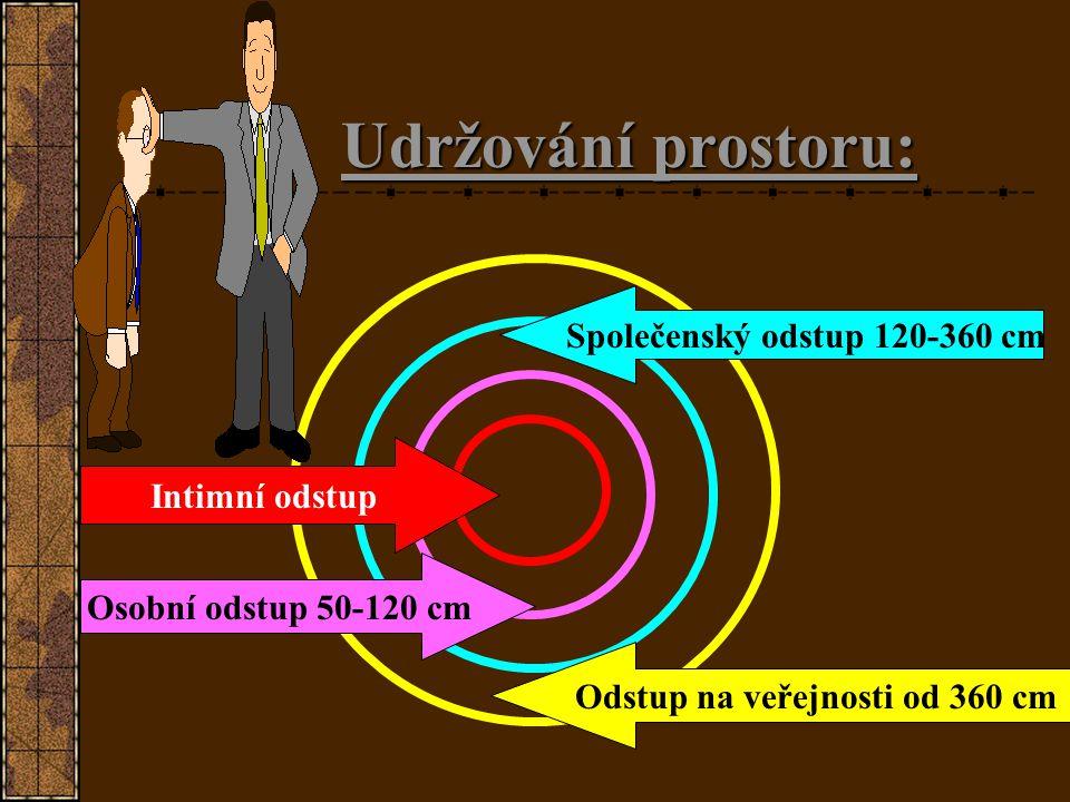 Nonverbální komunikace : sledovaná oblast č.1.= prostor.