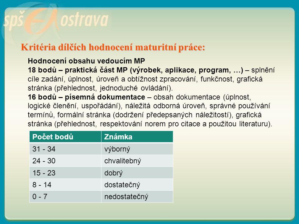 Kritéria dílčích hodnocení maturitní práce:. Hodnocení obsahu vedoucím MP 18 bodů – praktická část MP (výrobek, aplikace, program, …) – splnění cíle z