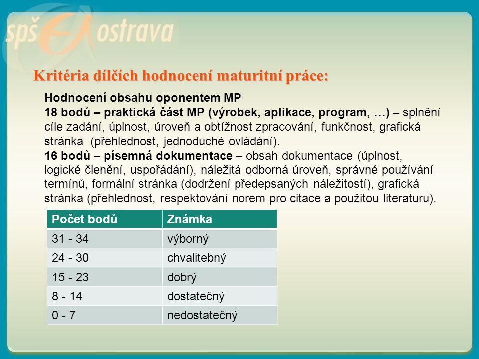 Kritéria dílčích hodnocení maturitní práce:. Hodnocení obsahu oponentem MP 18 bodů – praktická část MP (výrobek, aplikace, program, …) – splnění cíle