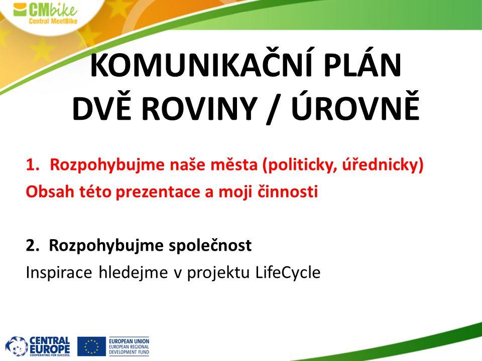 KOMUNIKAČNÍ PLÁN DVĚ ROVINY / ÚROVNĚ 1.Rozpohybujme naše města (politicky, úřednicky) Obsah této prezentace a moji činnosti 2.