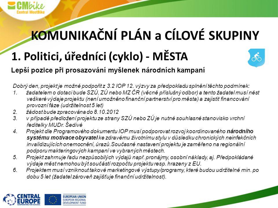 Dobrý den, projekt je možné podpořit z 3.2 IOP 12. výzvy za předpokladu splnění těchto podmínek: 1. žadatelem o dotaci bude SZÚ, ZÚ nebo MZ ČR (věcně