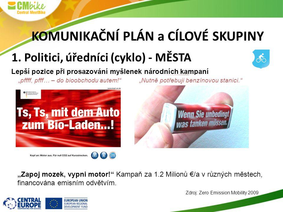 KOMUNIKAČNÍ PLÁN a CÍLOVÉ SKUPINY 1.