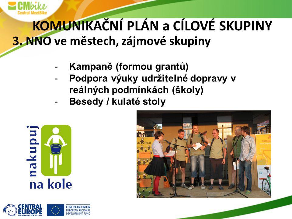KOMUNIKAČNÍ PLÁN a CÍLOVÉ SKUPINY 3. NNO ve městech, zájmové skupiny -Kampaně (formou grantů) -Podpora výuky udržitelné dopravy v reálných podmínkách