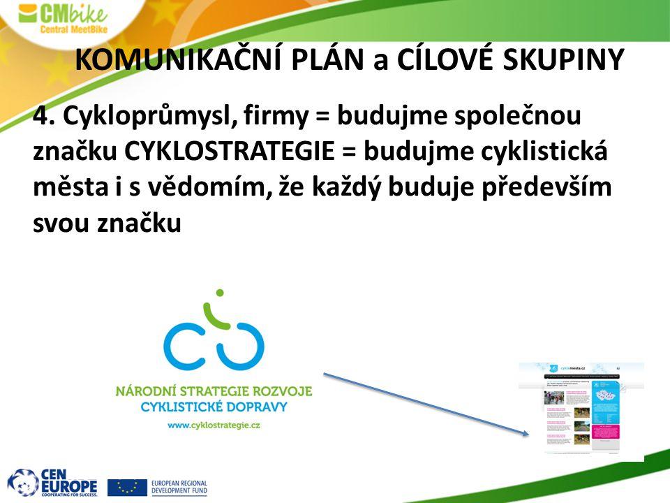KOMUNIKAČNÍ PLÁN a CÍLOVÉ SKUPINY 4. Cykloprůmysl, firmy = budujme společnou značku CYKLOSTRATEGIE = budujme cyklistická města i s vědomím, že každý b