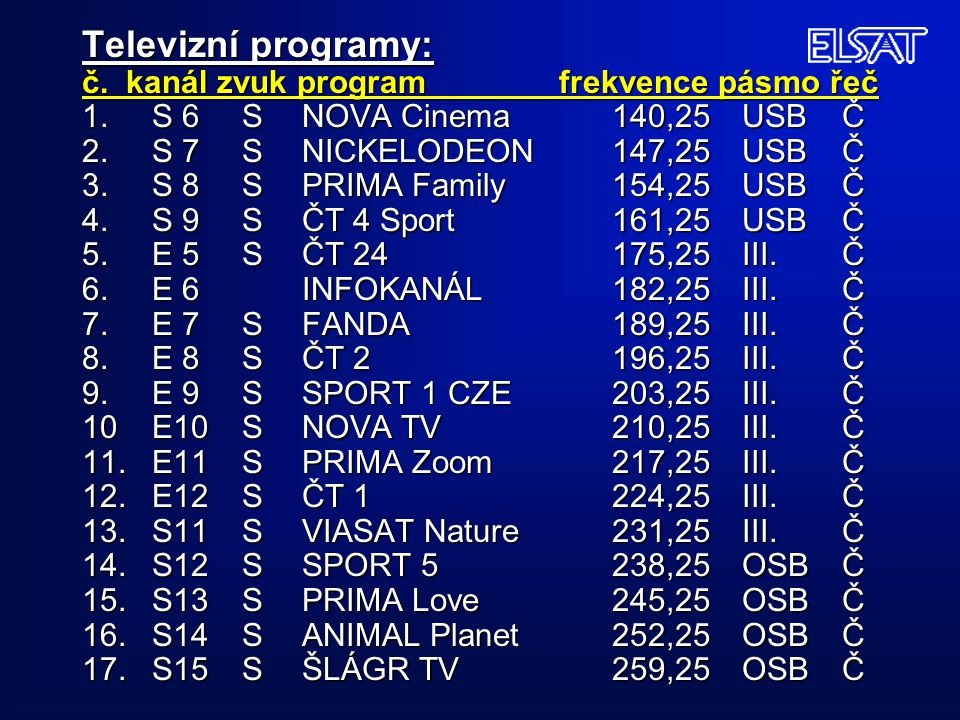 Televizní programy: č. kanál zvuk program frekvence pásmo řeč 1.S 6SNOVA Cinema 140,25USBČ 2.S 7SNICKELODEON147,25USBČ 3.S 8SPRIMA Family 154,25USBČ 4