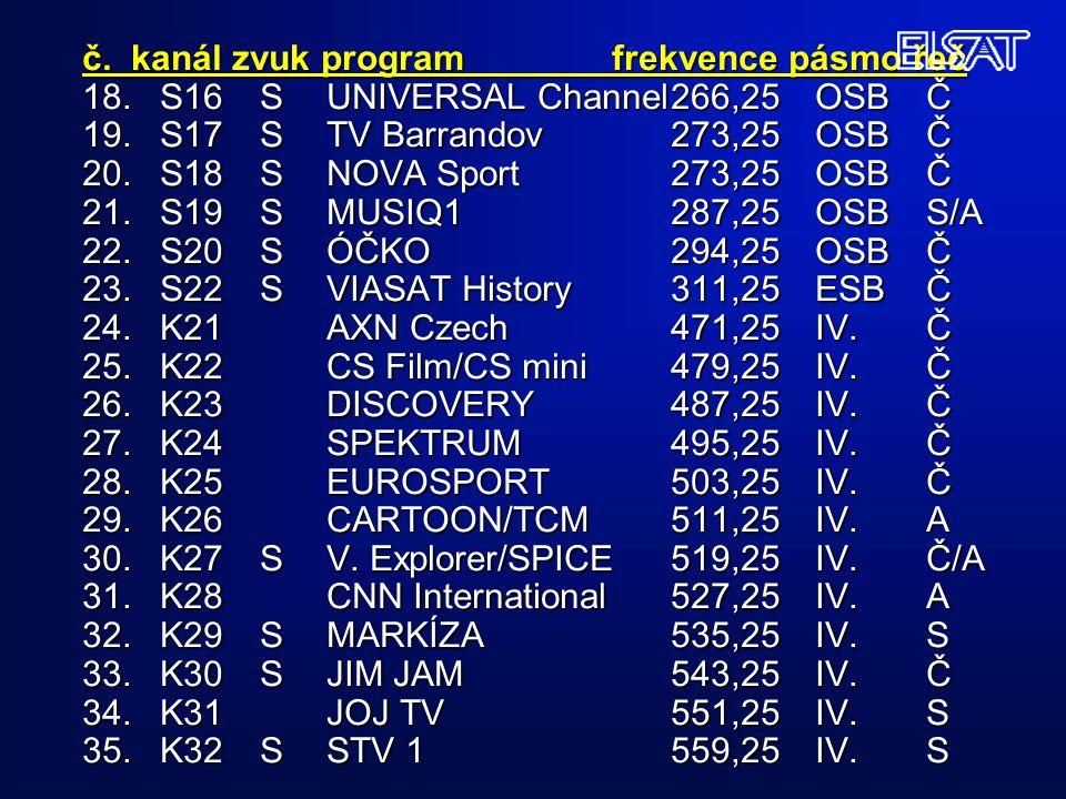 č. kanál zvuk program frekvence pásmo řeč 18.S16SUNIVERSAL Channel266,25OSBČ 19.S17STV Barrandov273,25OSBČ 20.S18SNOVA Sport 273,25OSBČ 21.S19SMUSIQ1