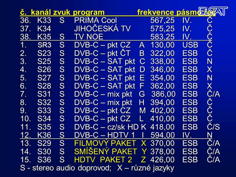 č. kanál zvuk program frekvence pásmo řeč 36.K33SPRIMA Cool567,25IV.Č 37.K34JIHOČESKÁ TV575,25IV.Č 38.K35STV NOE583,25IV.Č 1. SR3 SDVB-C – pkt CZ A130
