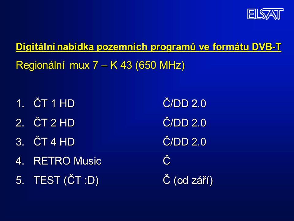Digitální nabídka pozemních programů ve formátu DVB-T Regionální mux 7 – K 43 (650 MHz) 1. ČT 1 HDČ/DD 2.0 2. ČT 2 HDČ/DD 2.0 3. ČT 4 HDČ/DD 2.0 4. RE