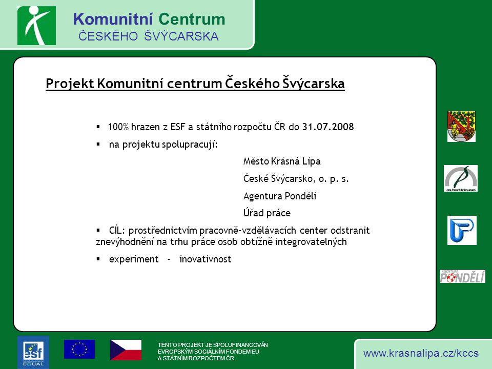 Komunitní Centrum.ČESKÉHO ŠVÝCARSKA www.krasnalipa.cz/kccs Děkuji za pozornost.