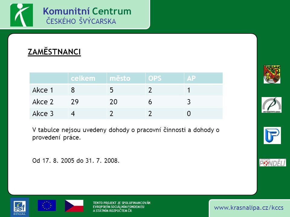 """Komunitní Centrum. ČESKÉHO ŠVÝCARSKA www.krasnalipa.cz/kccs MOTTO """"Učení je cesta, učení je hra"""
