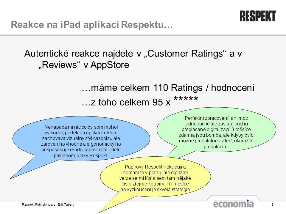 """Respekt Publishing a.s., Erik Tabery8 Autentické reakce najdete v """"Customer Ratings a v """"Reviews v AppStore …máme celkem 110 Ratings / hodnocení …z toho celkem 95 x ***** Reakce na iPad aplikaci Respektu… Nenapada mi nic co by som mohol vytknout, perfektna aplikacia, ktora zachovava vizualny styl casopisu ale zaroven ho vhodne a ergonomicky ho prisposobuje iPadu, radost citat."""