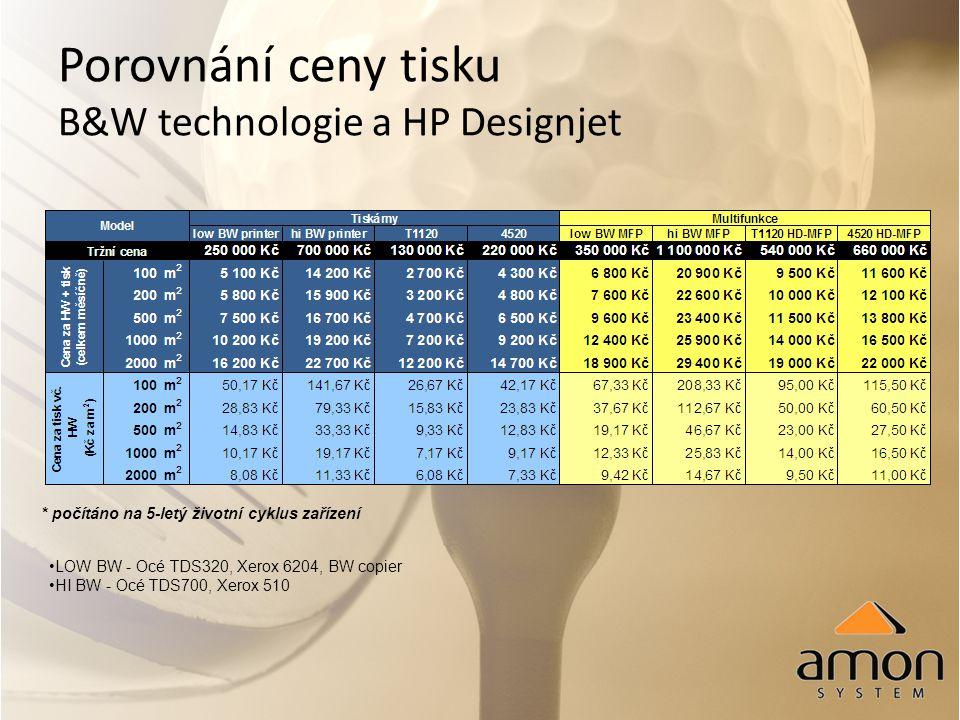 Proč upgradovat.Například HP Designjet 1000/1050 vs.