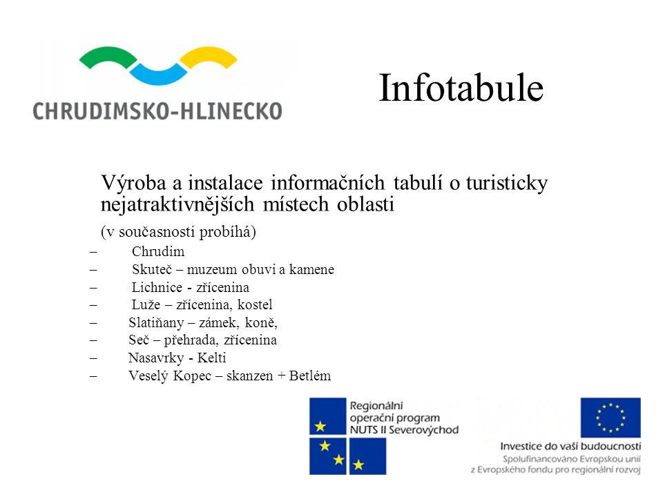Infotabule Výroba a instalace informačních tabulí o turisticky nejatraktivnějších místech oblasti (v současnosti probíhá) – Chrudim – Skuteč – muzeum