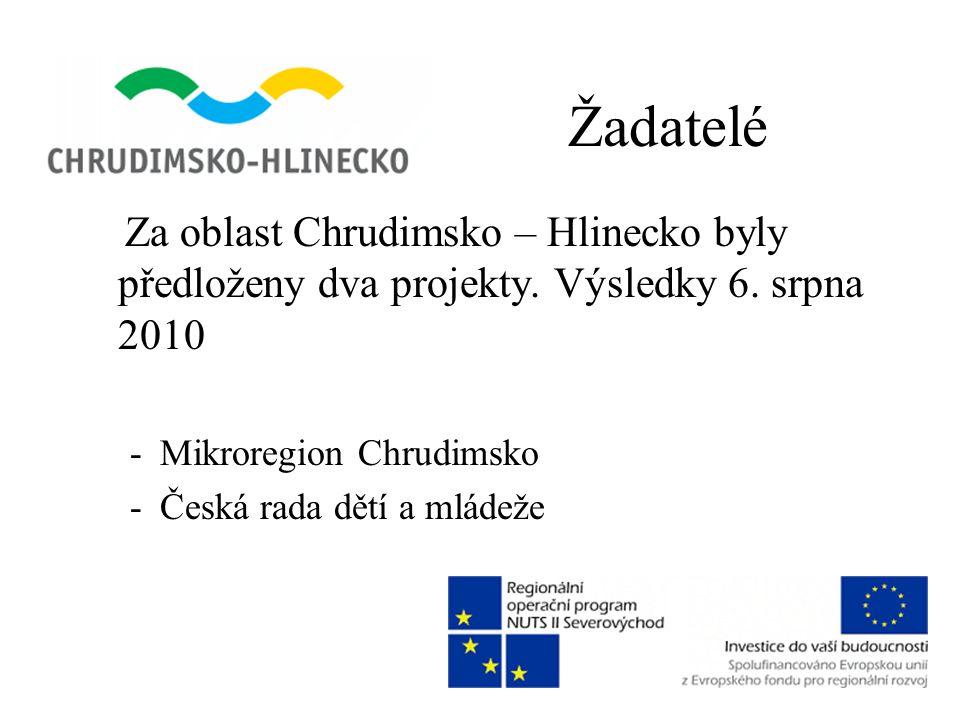 Žadatelé Za oblast Chrudimsko – Hlinecko byly předloženy dva projekty. Výsledky 6. srpna 2010 -Mikroregion Chrudimsko -Česká rada dětí a mládeže