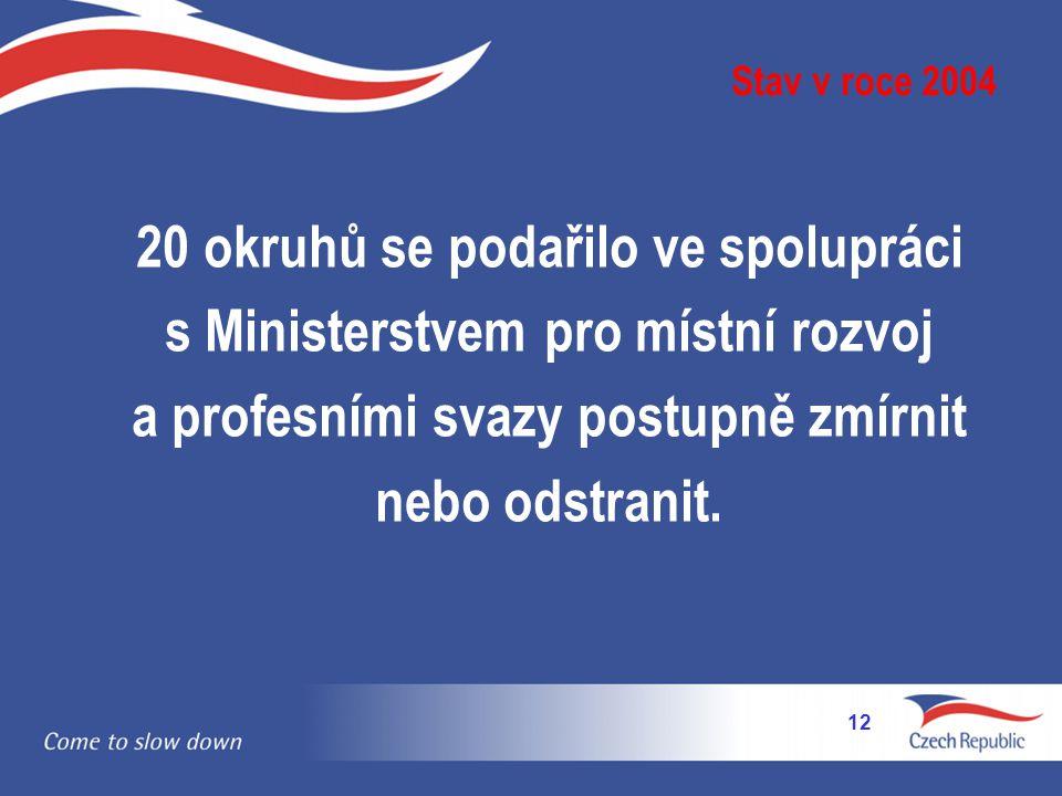 12 Stav v roce 2004 20 okruhů se podařilo ve spolupráci s Ministerstvem pro místní rozvoj a profesními svazy postupně zmírnit nebo odstranit.