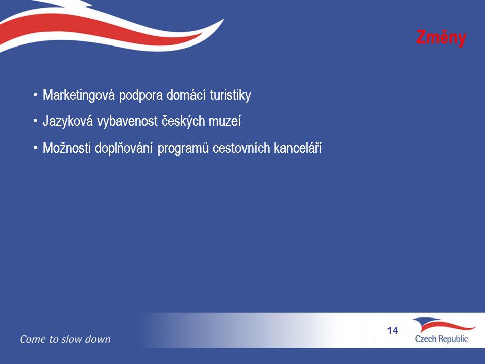 14 Změny •Marketingová podpora domácí turistiky •Jazyková vybavenost českých muzeí •Možnosti doplňování programů cestovních kanceláří