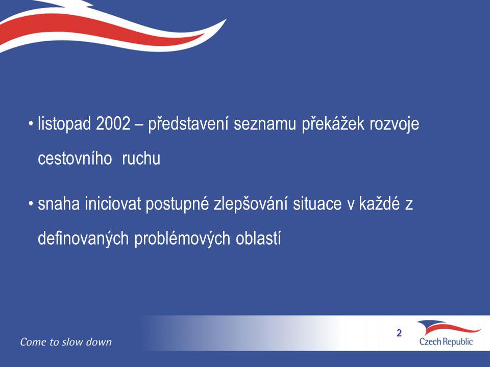 2 •listopad 2002 – představení seznamu překážek rozvoje cestovního ruchu •snaha iniciovat postupné zlepšování situace v každé z definovaných problémových oblastí