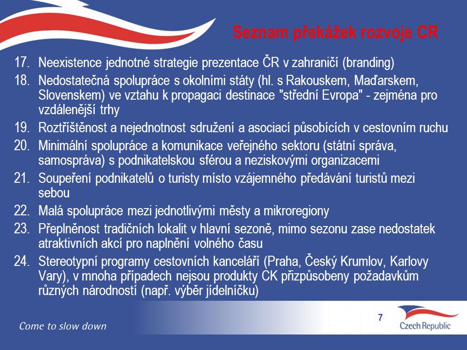 7 17.Neexistence jednotné strategie prezentace ČR v zahraničí (branding) 18.Nedostatečná spolupráce s okolními státy (hl.