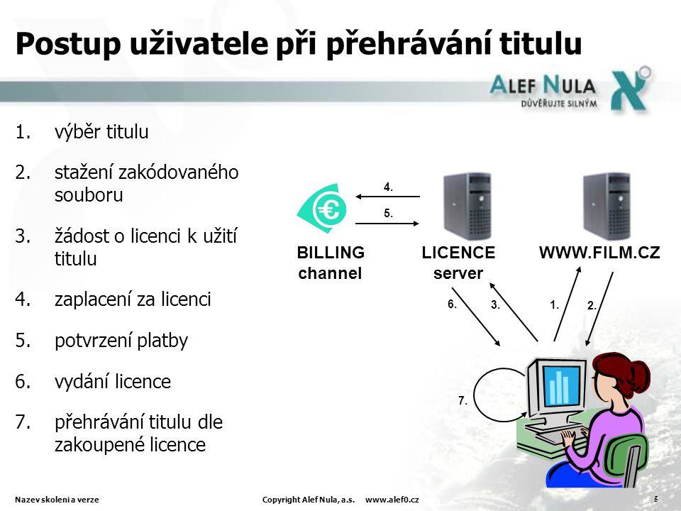 Nazev skoleni a verzeCopyright Alef Nula, a.s.