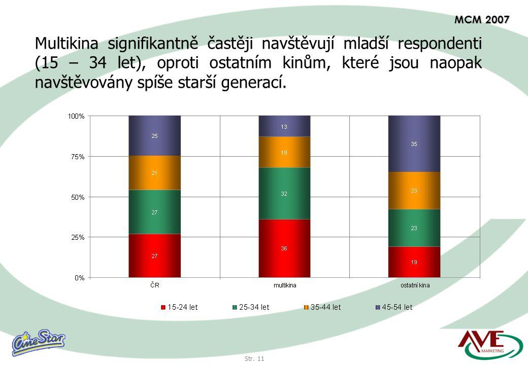 Str. 11 MCM 2007 Multikina signifikantně častěji navštěvují mladší respondenti (15 – 34 let), oproti ostatním kinům, které jsou naopak navštěvovány sp