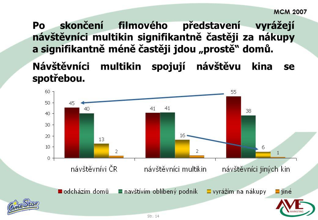 """Str. 14 MCM 2007 Po skončení filmového představení vyrážejí návštěvníci multikin signifikantně častěji za nákupy a signifikantně méně častěji jdou """"pr"""