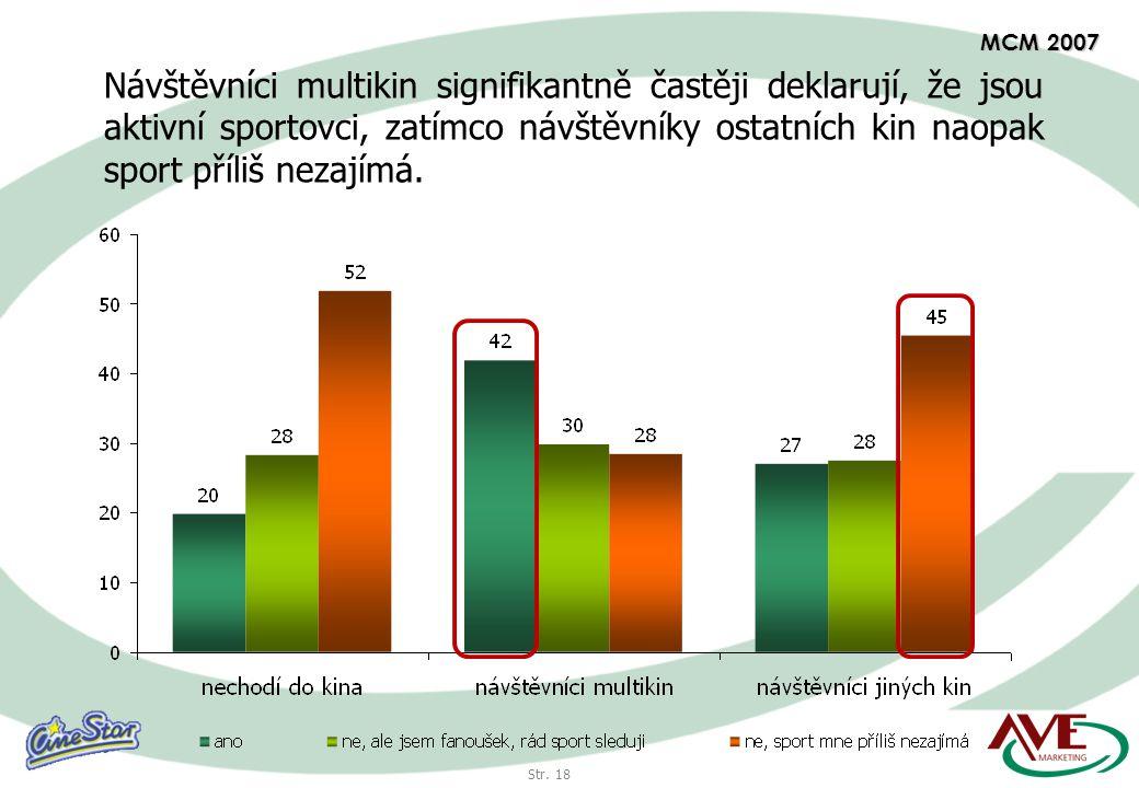 Str. 18 MCM 2007 Návštěvníci multikin signifikantně častěji deklarují, že jsou aktivní sportovci, zatímco návštěvníky ostatních kin naopak sport příli