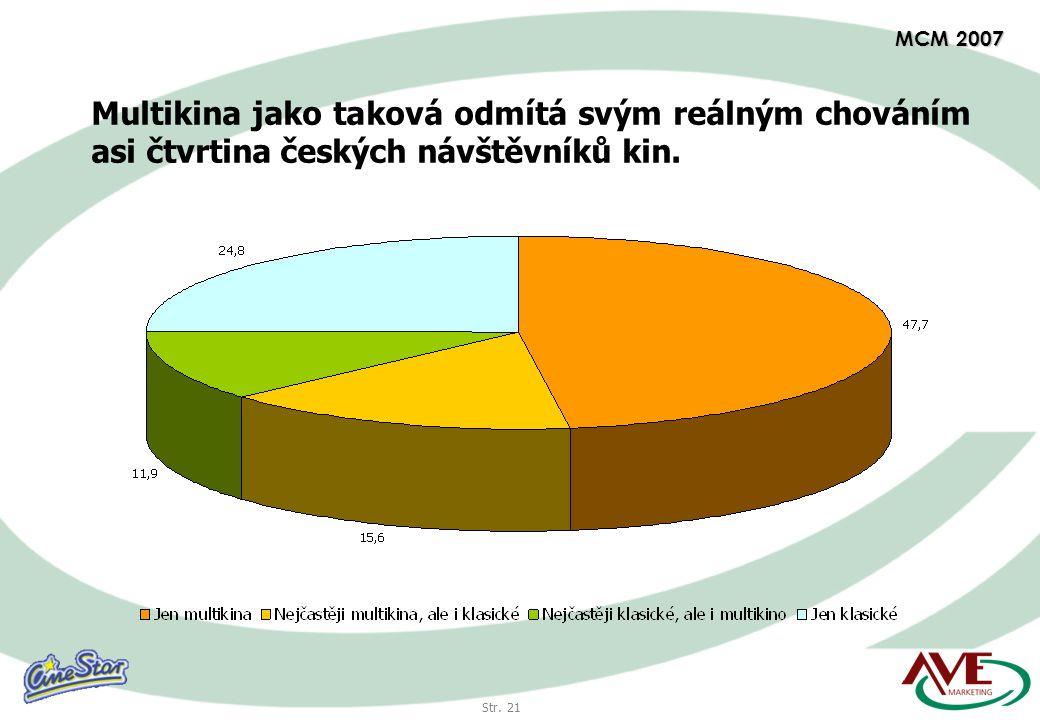 Str. 21 MCM 2007 Multikina jako taková odmítá svým reálným chováním asi čtvrtina českých návštěvníků kin.