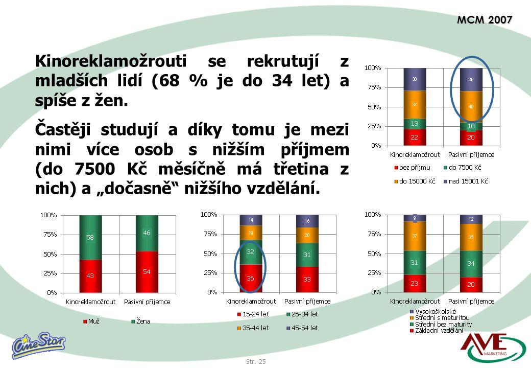 Str. 25 MCM 2007 Kinoreklamožrouti se rekrutují z mladších lidí (68 % je do 34 let) a spíše z žen.