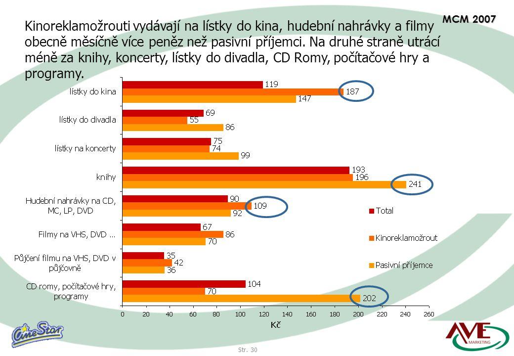 Str. 30 MCM 2007 Kinoreklamožrouti vydávají na lístky do kina, hudební nahrávky a filmy obecně měsíčně více peněz než pasivní příjemci. Na druhé stran